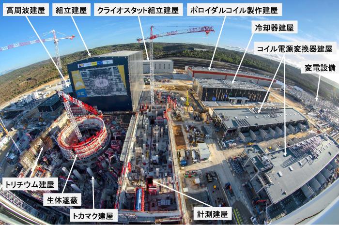 国際熱核融合実験炉 ITERウェブ...