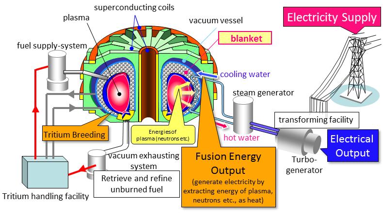 Der Einfluß des Blechwerkstoffes